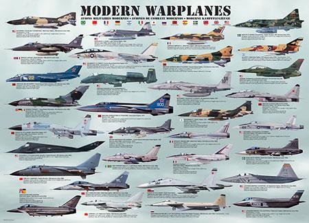 Moderne Kriegsflugzeuge