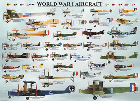 Flugzeuge aus dem 1.WK