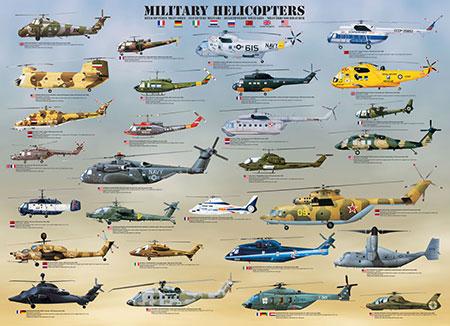 militarhubschrauber
