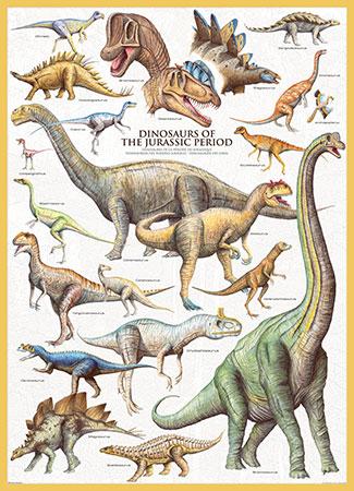 Dinosaurier der Jurazeit