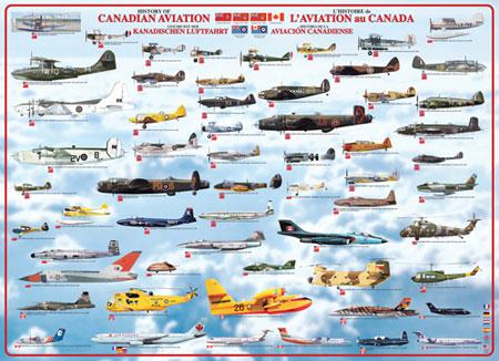 geschichte-der-kanadischen-luftfahrt