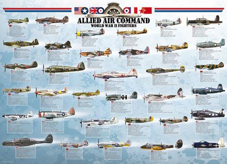 Alliierte Jäger des 2. Weltkrieges