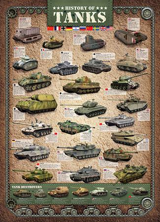 Die Geschichte der Panzer