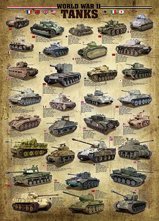 panzer-des-2-weltkrieges
