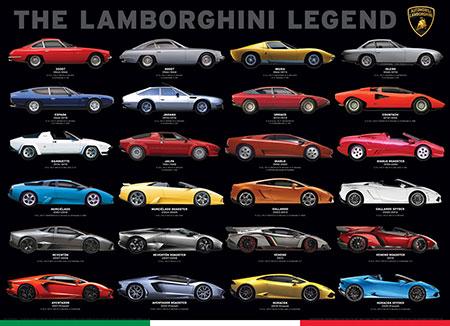 Die Legende Lamborghini