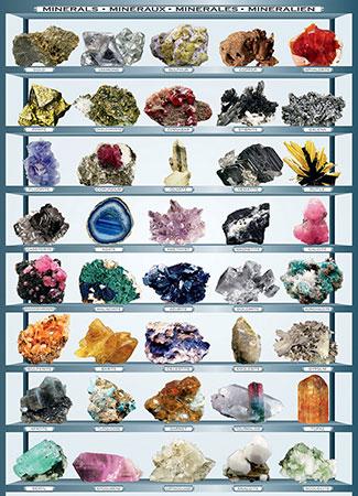 mineralien-der-erde