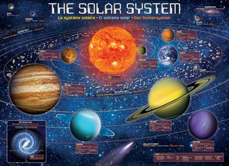 unser-sonnensystem