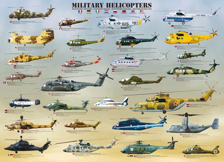 Militärische Hubschrauber