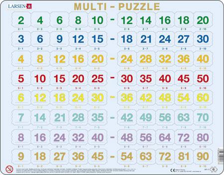 rechnen-lernen-multiplikation-2