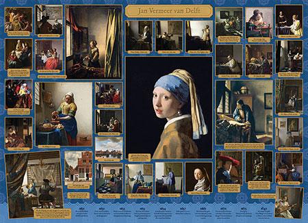 Vermeers Meisterwerke